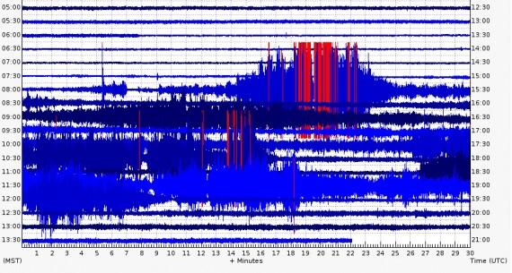 Earthquake Watch Image61