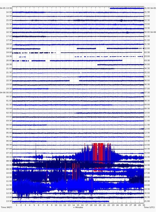 Earthquake Watch Image62