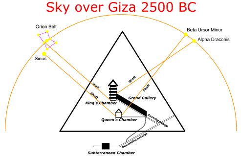 pyramidd